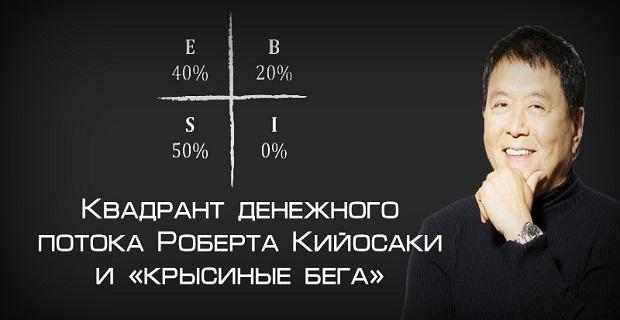 квадрант денежного потока Роберта Кийосаки