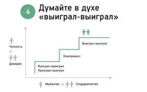 Стивен Кови навык 4