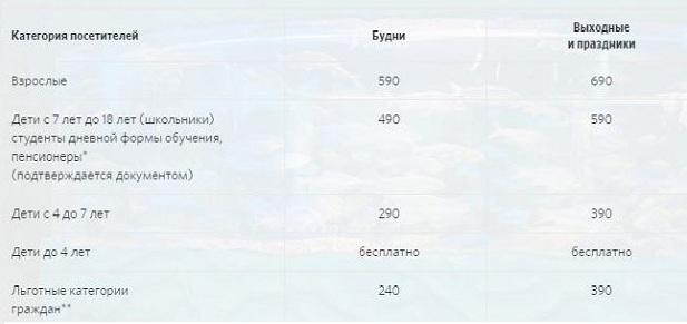 воронежский океанариум цена билета