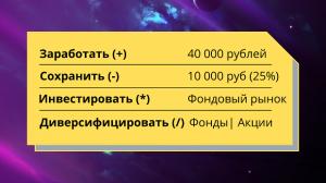 4 навыка миллионера пример